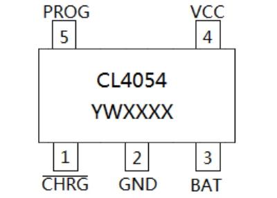 充电器电源IC-CL4054